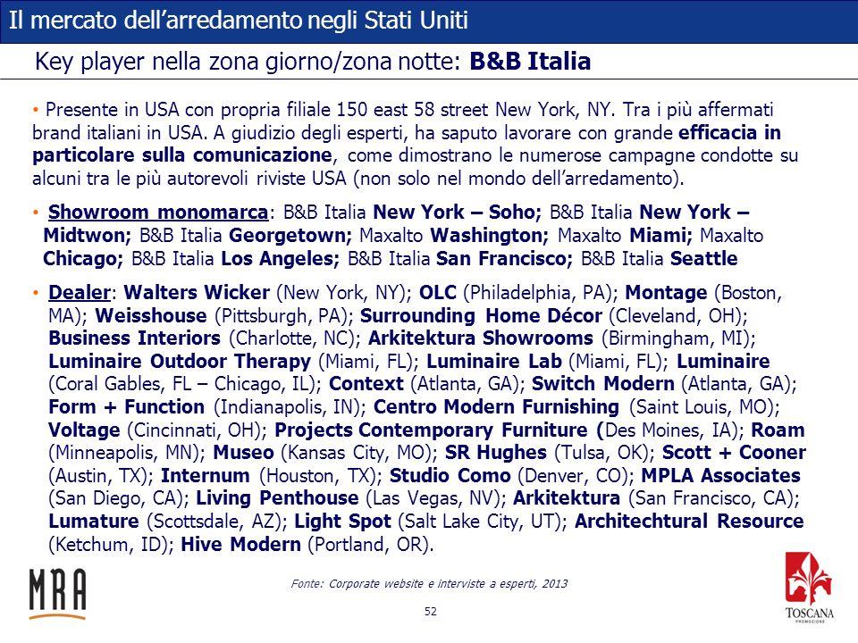 Key player nella zona giorno/zona notte: B&B Italia