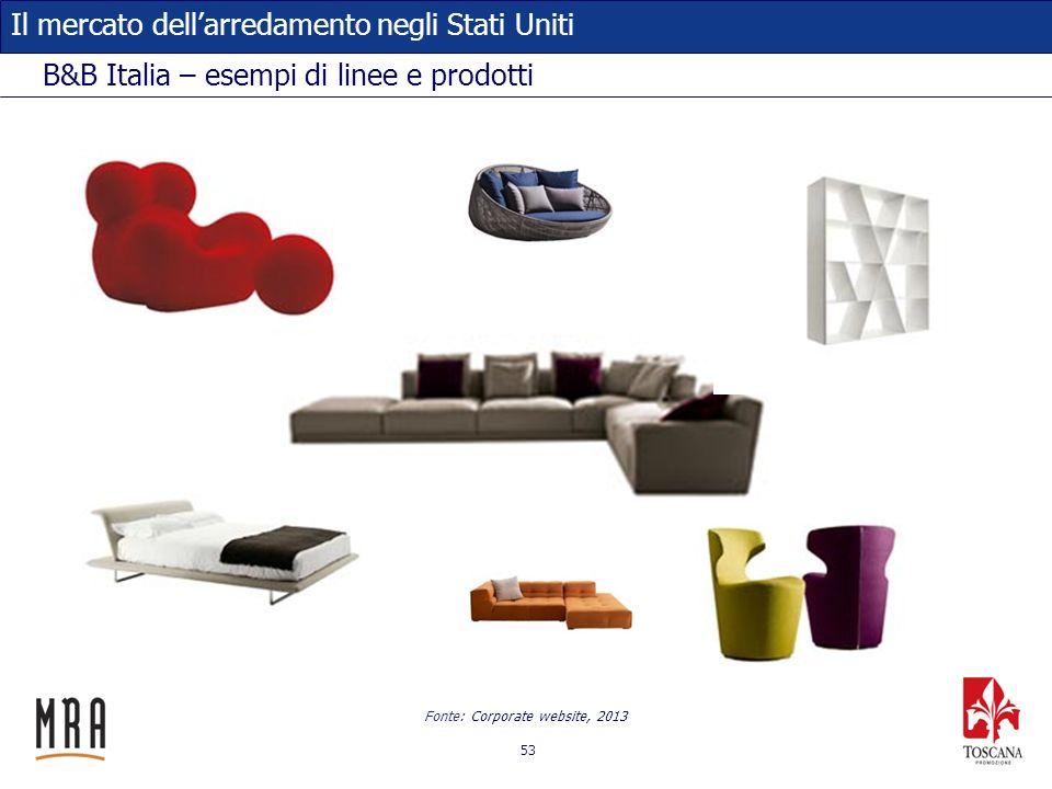 B&B Italia – esempi di linee e prodotti