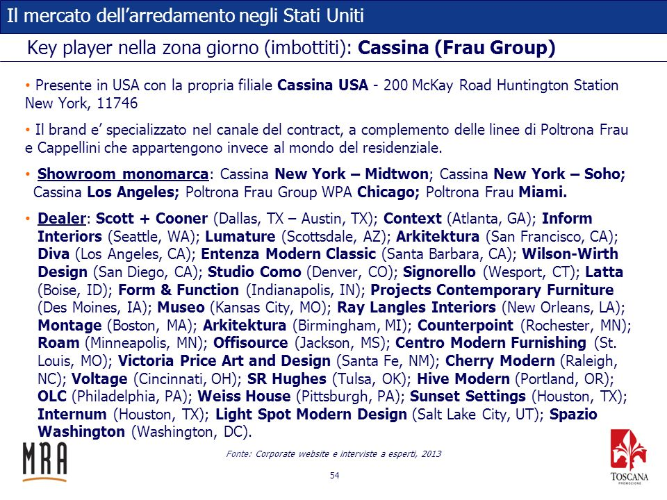 Key player nella zona giorno (imbottiti): Cassina (Frau Group)