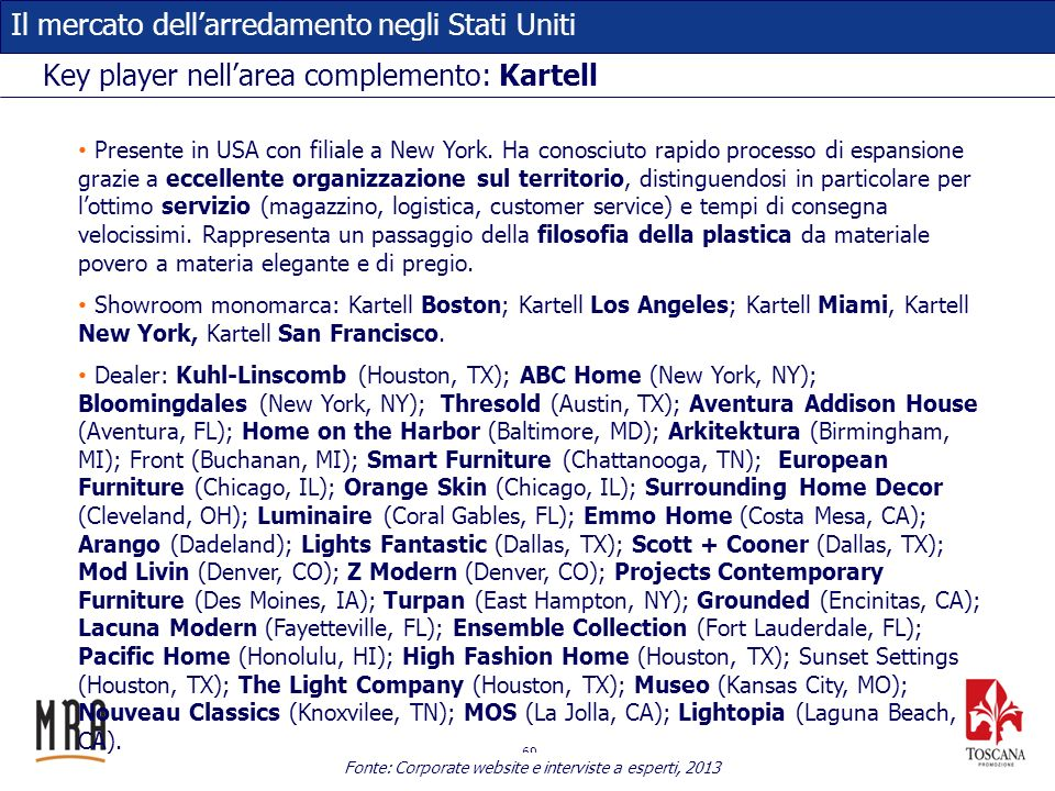 Key player nell'area complemento: Kartell