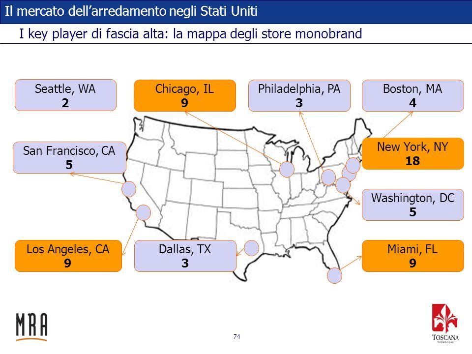 I key player di fascia alta: la mappa degli store monobrand