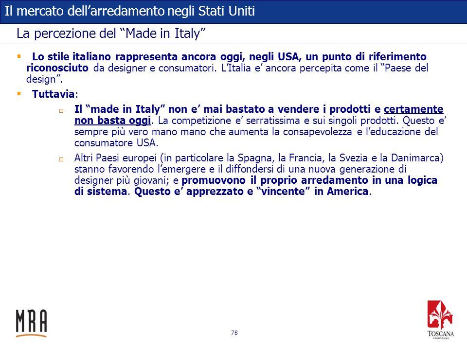 La percezione del Made in Italy