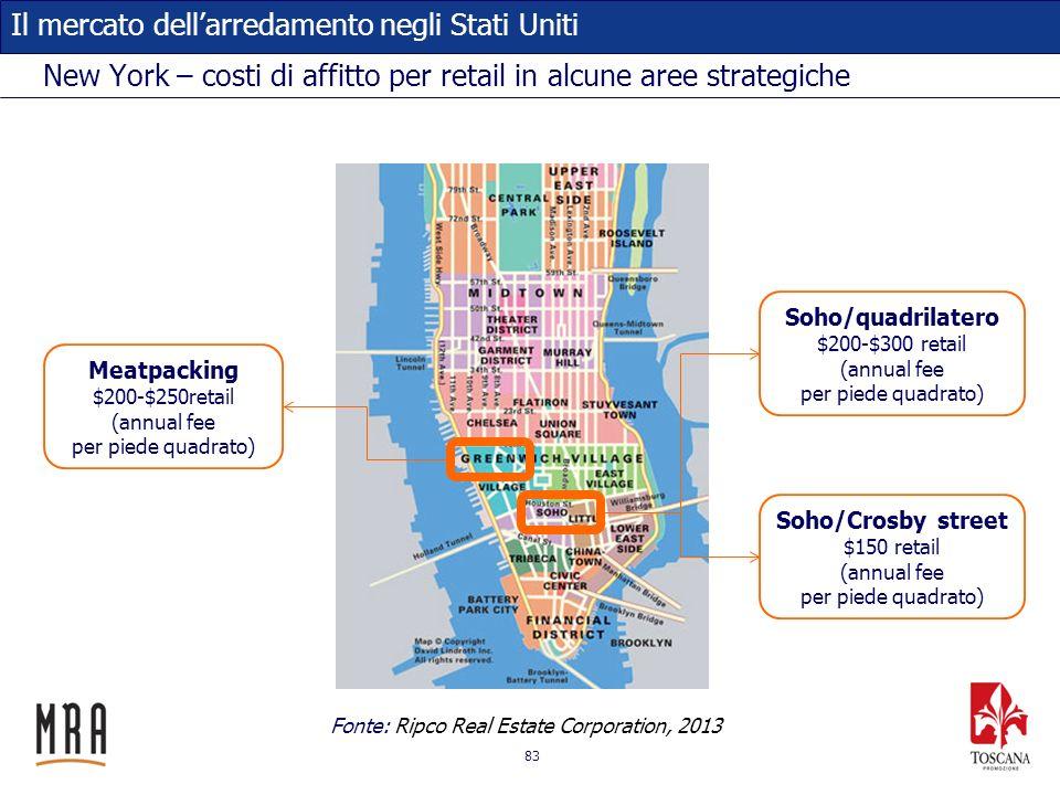 New York – costi di affitto per retail in alcune aree strategiche