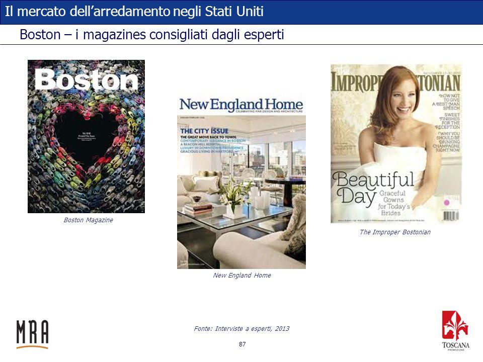 Boston – i magazines consigliati dagli esperti