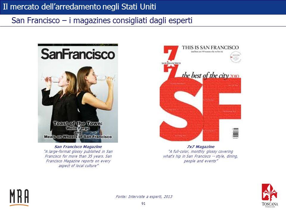 San Francisco – i magazines consigliati dagli esperti