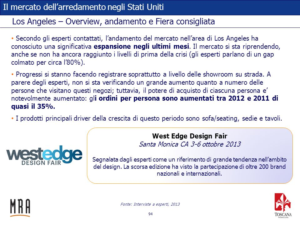 Los Angeles – Overview, andamento e Fiera consigliata