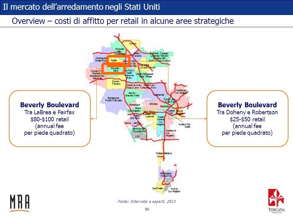 Overview – costi di affitto per retail in alcune aree strategiche