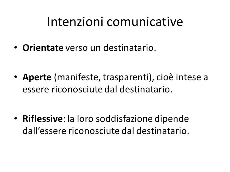 Intenzioni comunicative