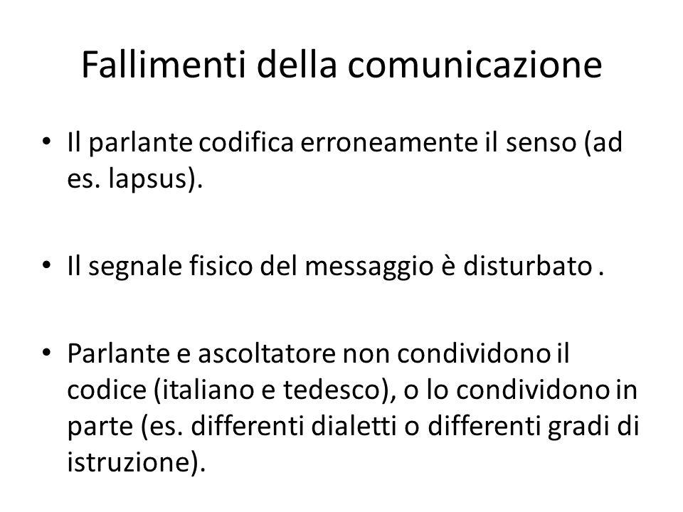 Fallimenti della comunicazione