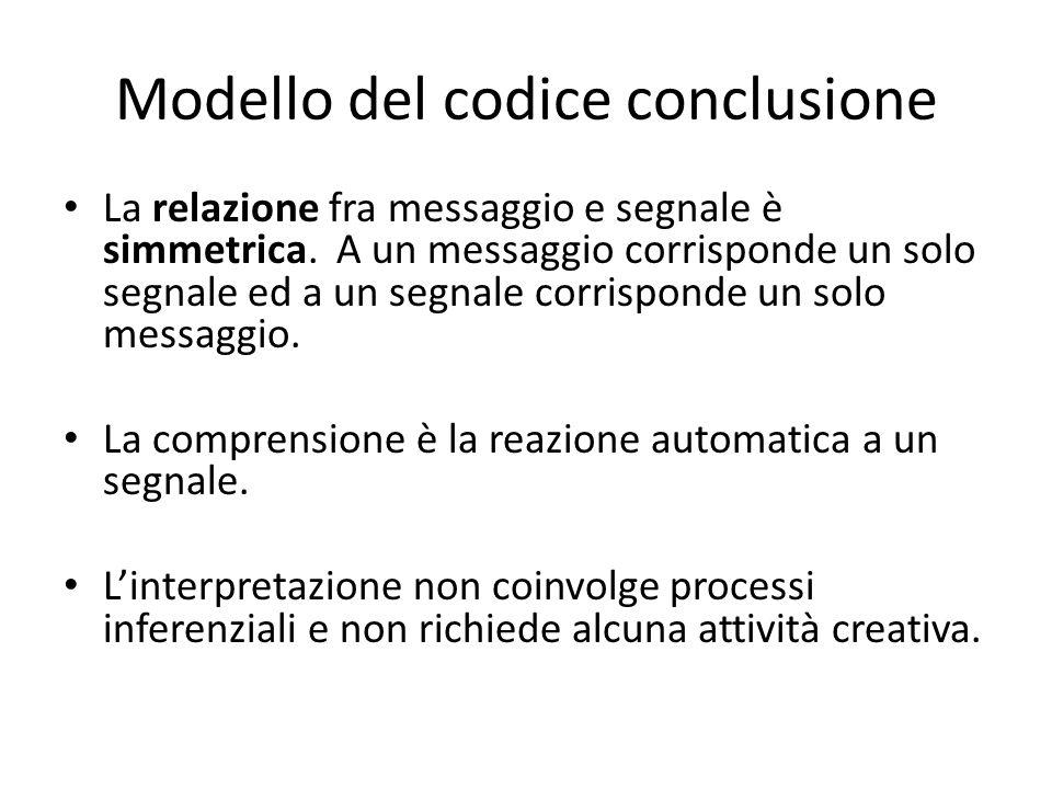 Modello del codice conclusione