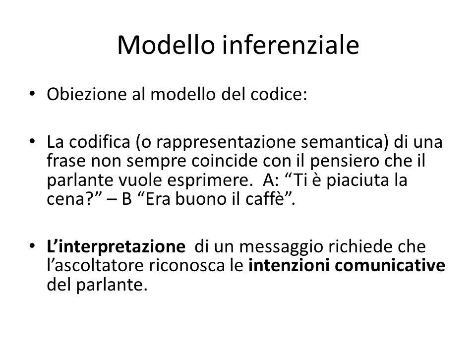 Modello inferenziale Obiezione al modello del codice: