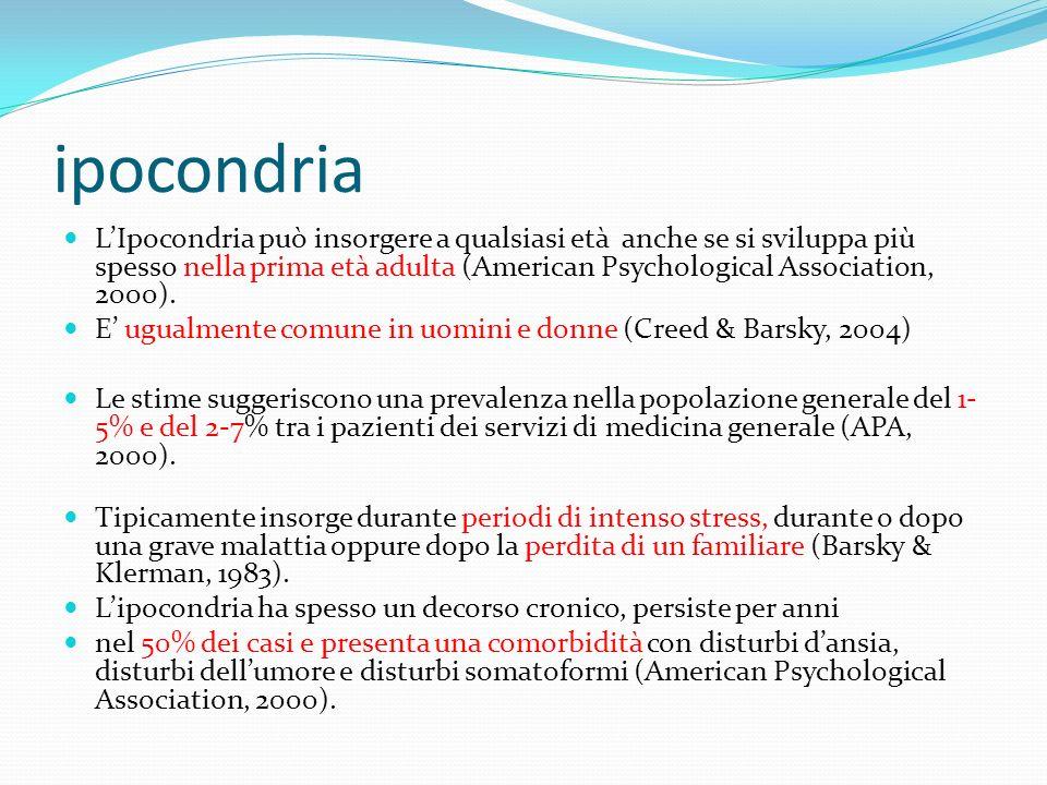 ipocondria