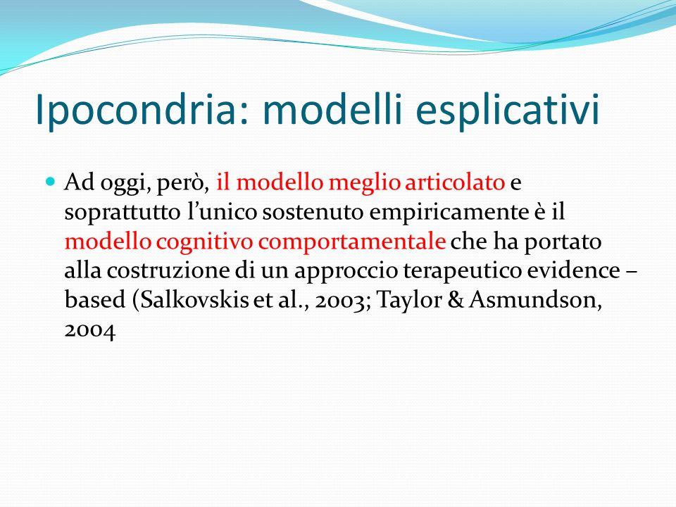 Ipocondria: modelli esplicativi