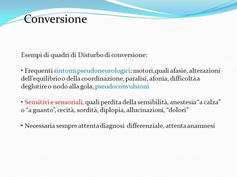 Conversione Esempi di quadri di Disturbo di conversione: