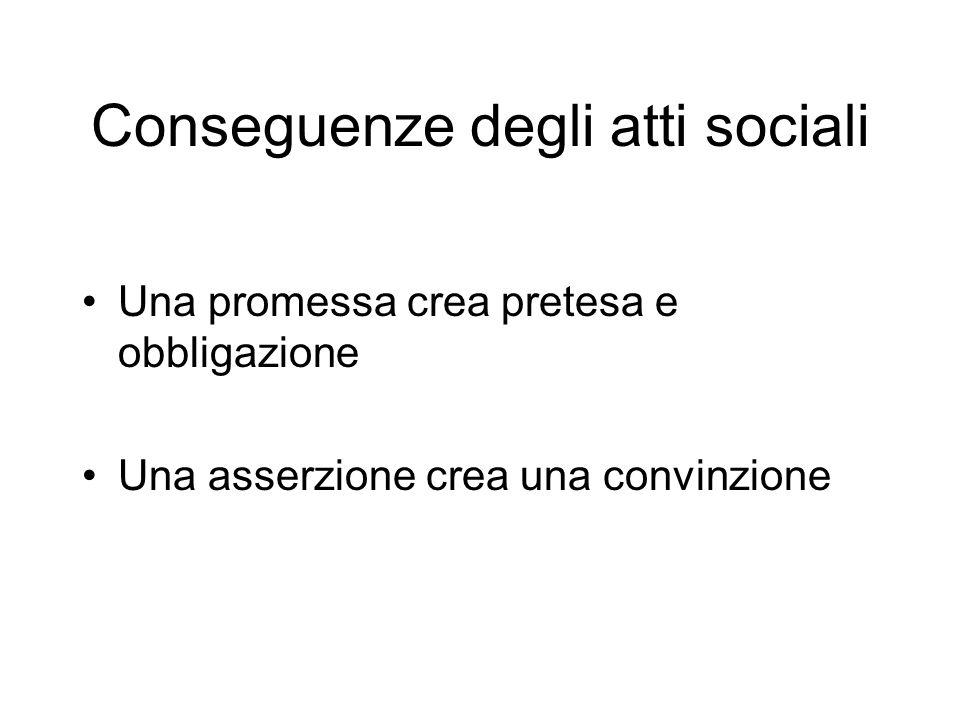 Conseguenze degli atti sociali
