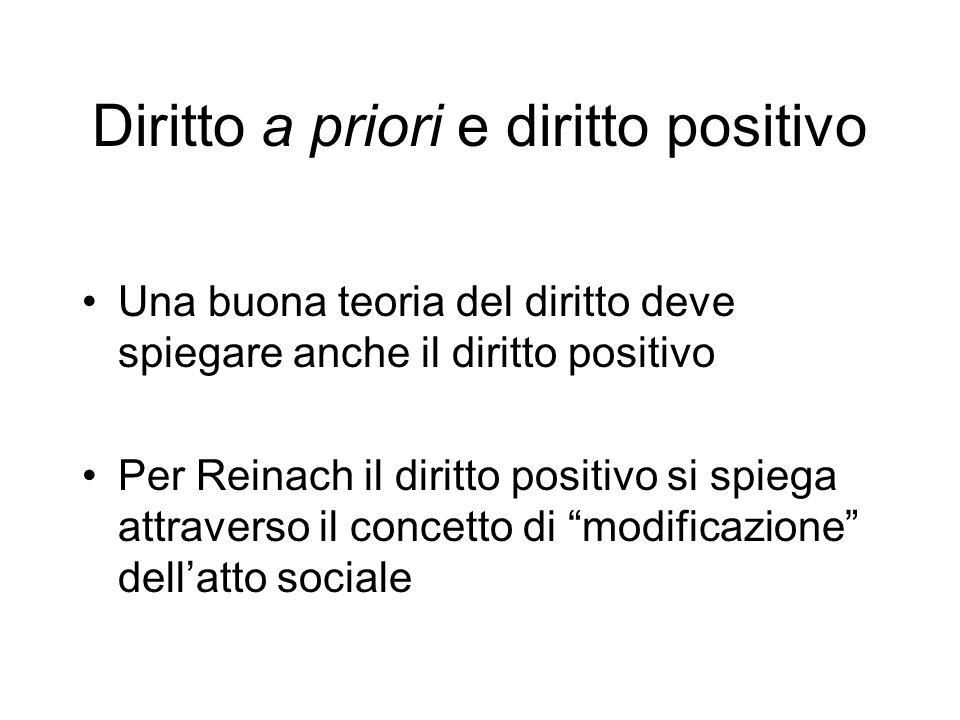 Diritto a priori e diritto positivo