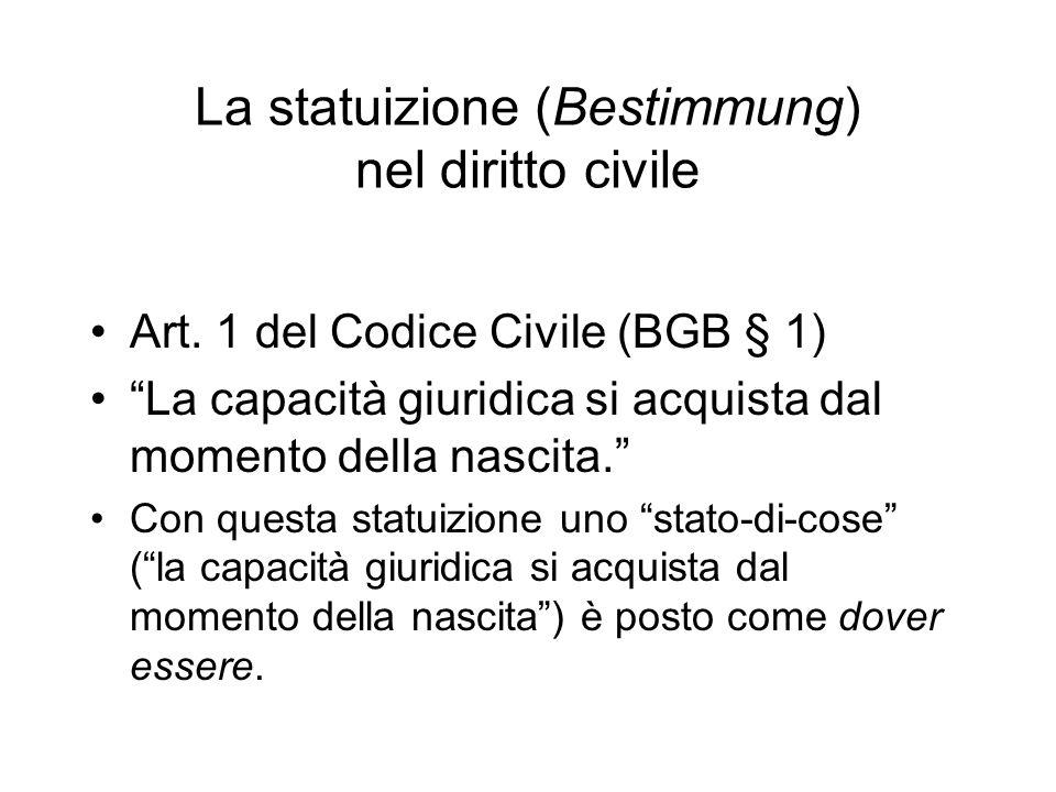 La statuizione (Bestimmung) nel diritto civile