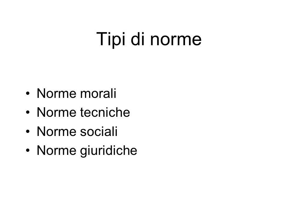 Tipi di norme Norme morali Norme tecniche Norme sociali
