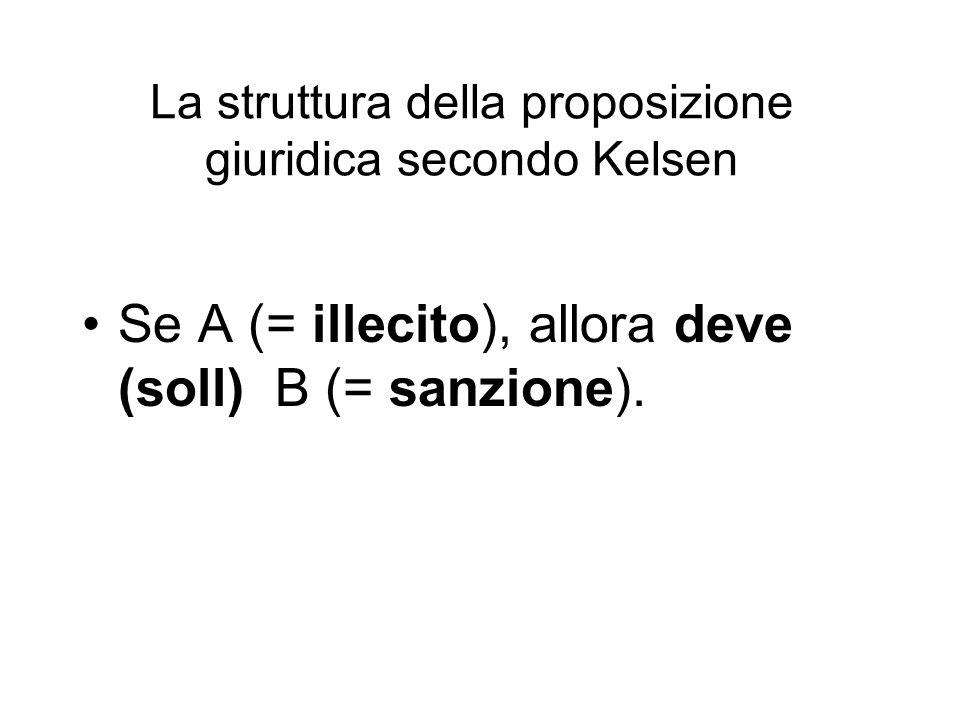 La struttura della proposizione giuridica secondo Kelsen