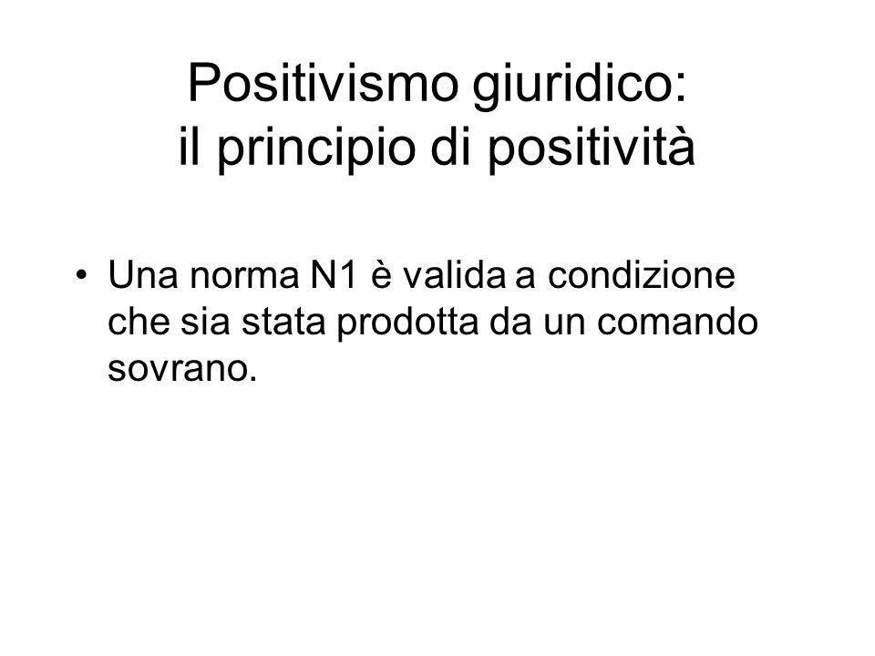 Positivismo giuridico: il principio di positività