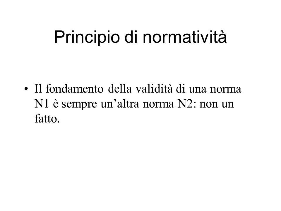 Principio di normatività