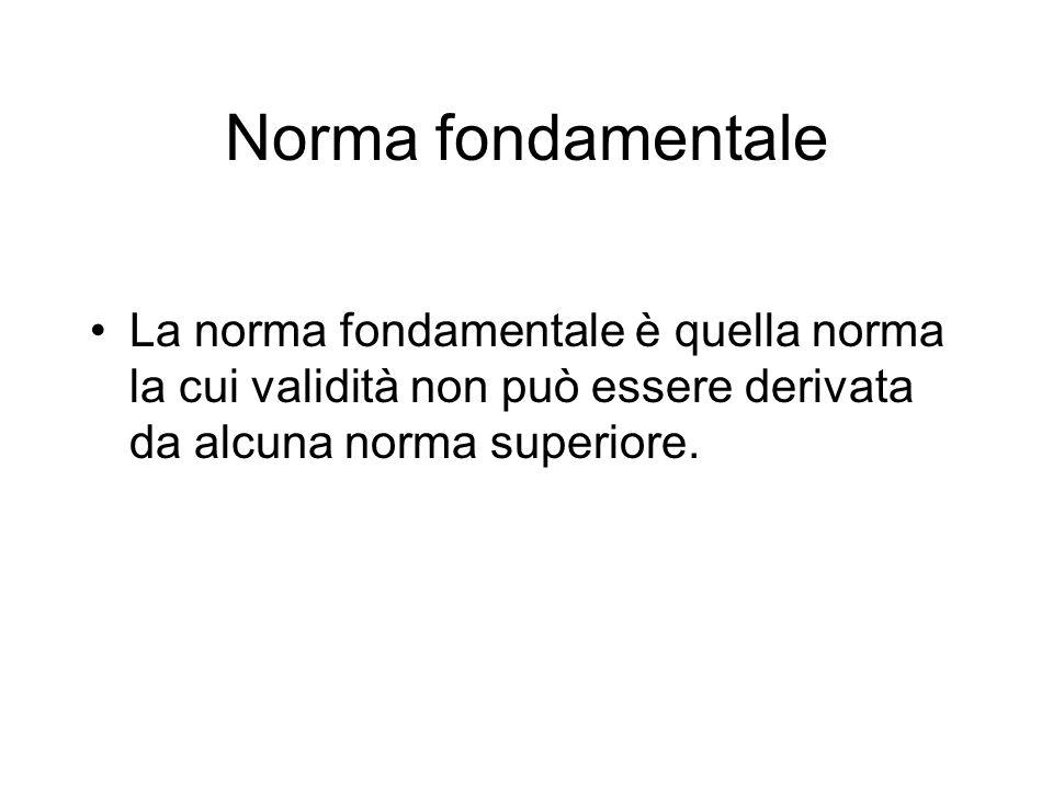 Norma fondamentale La norma fondamentale è quella norma la cui validità non può essere derivata da alcuna norma superiore.