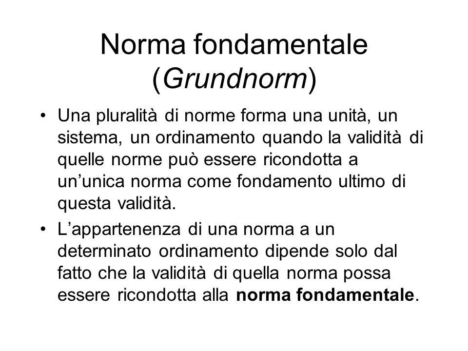 Norma fondamentale (Grundnorm)