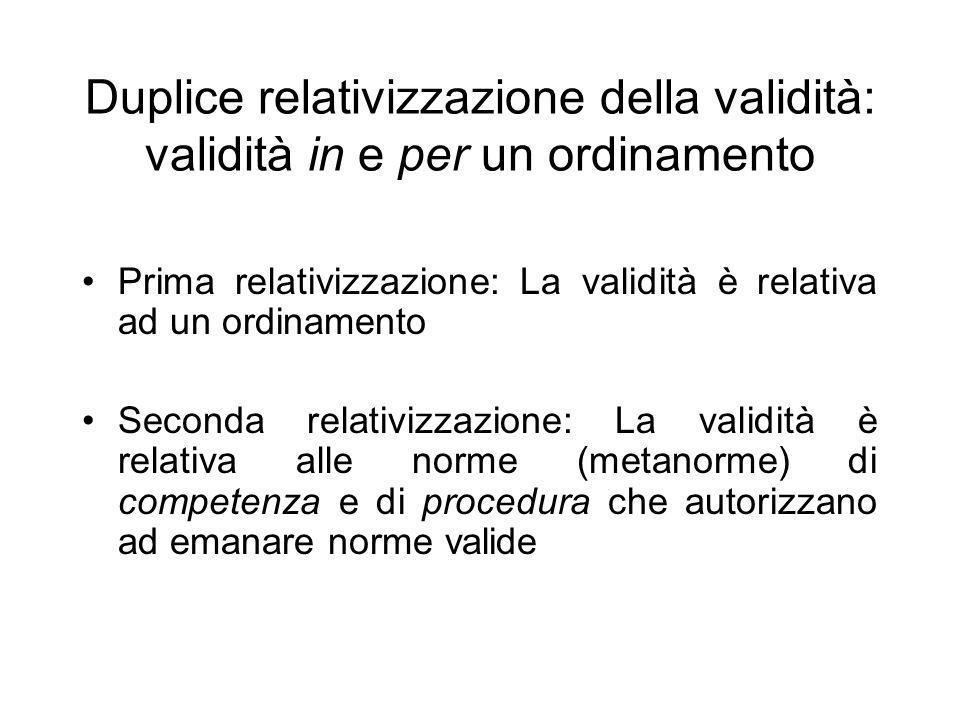 Duplice relativizzazione della validità: validità in e per un ordinamento