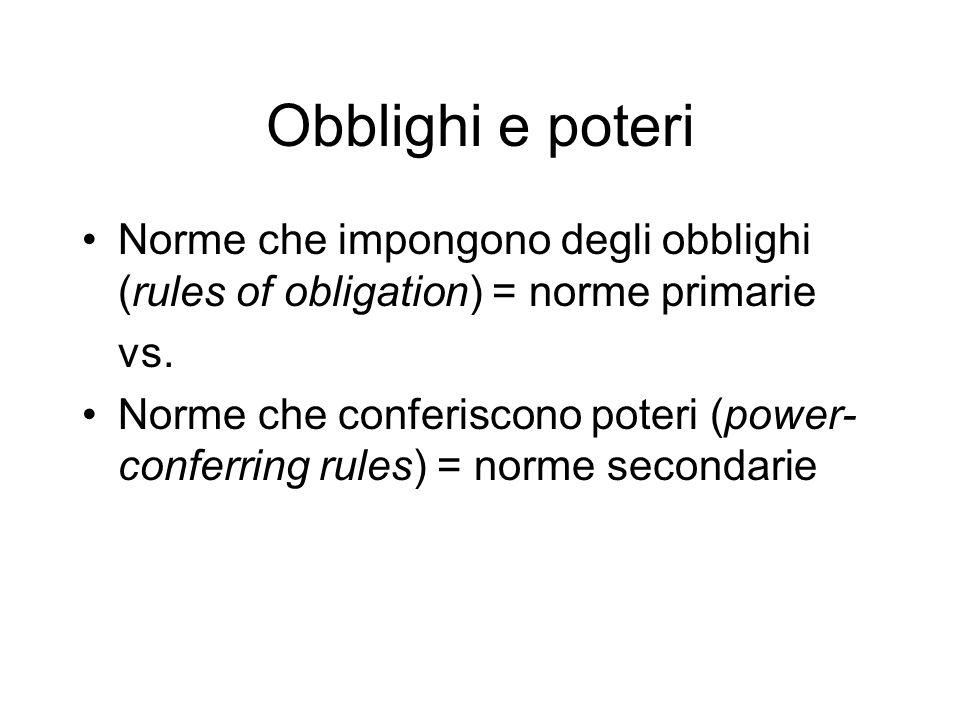 Obblighi e poteri Norme che impongono degli obblighi (rules of obligation) = norme primarie. vs.