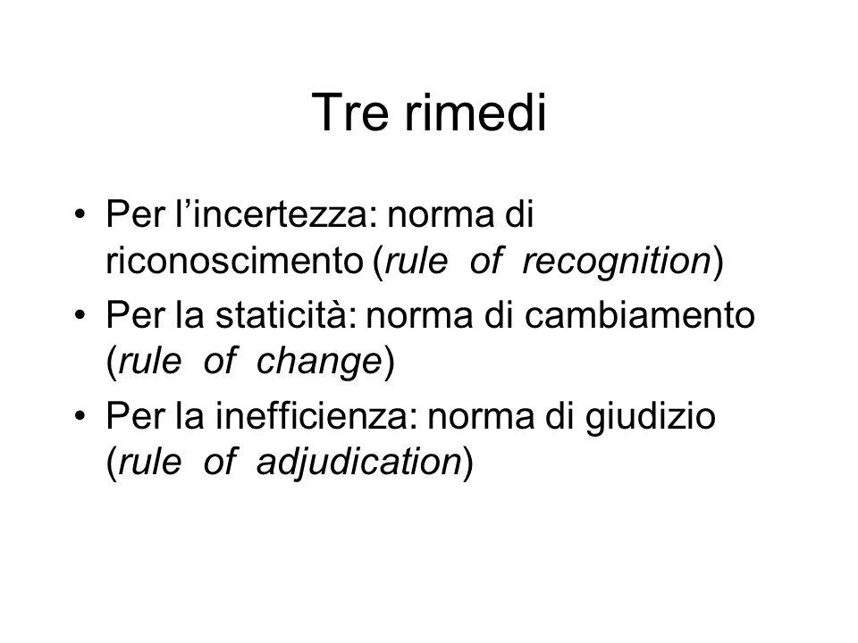Tre rimedi Per l'incertezza: norma di riconoscimento (rule of recognition) Per la staticità: norma di cambiamento (rule of change)