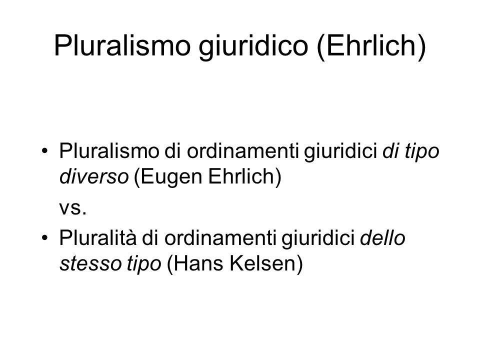 Pluralismo giuridico (Ehrlich)