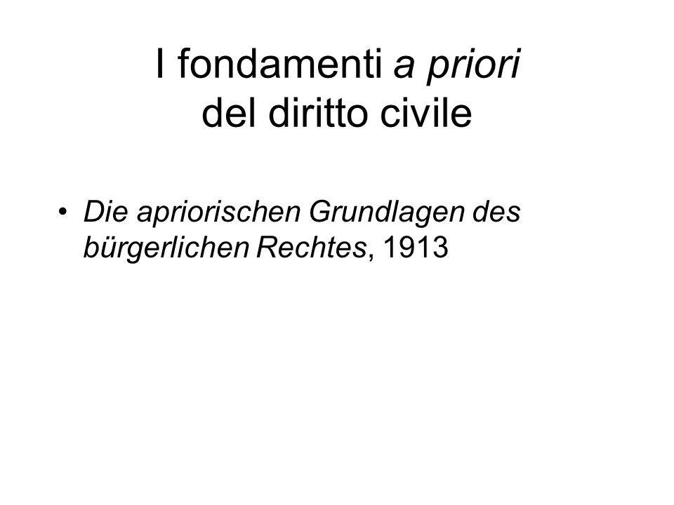 I fondamenti a priori del diritto civile