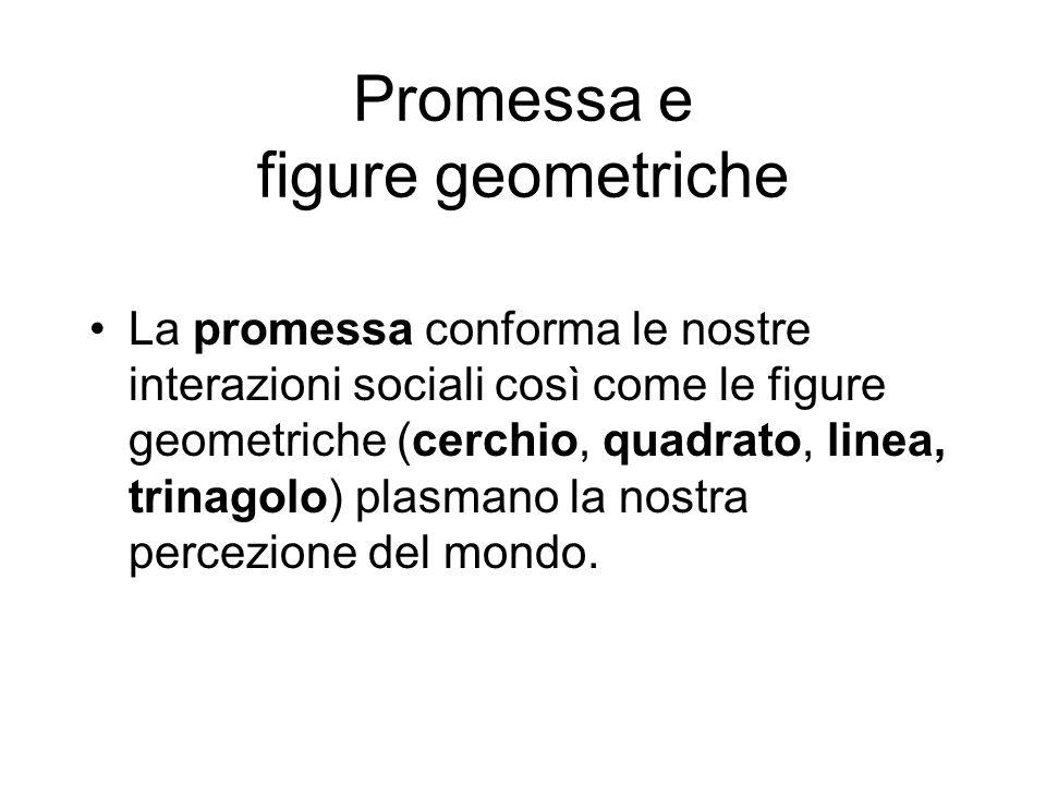 Promessa e figure geometriche
