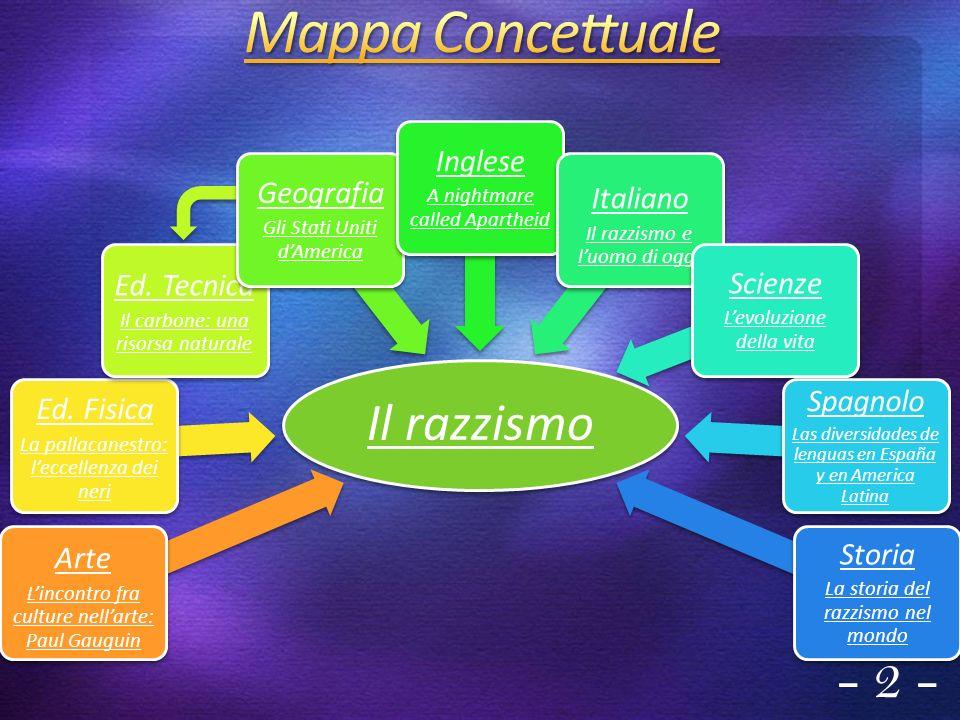 Mappa Concettuale - 2 - Il razzismo Inglese Geografia Italiano