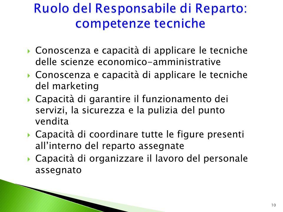 Ruolo del Responsabile di Reparto: competenze tecniche