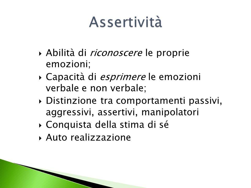 Assertività Abilità di riconoscere le proprie emozioni;