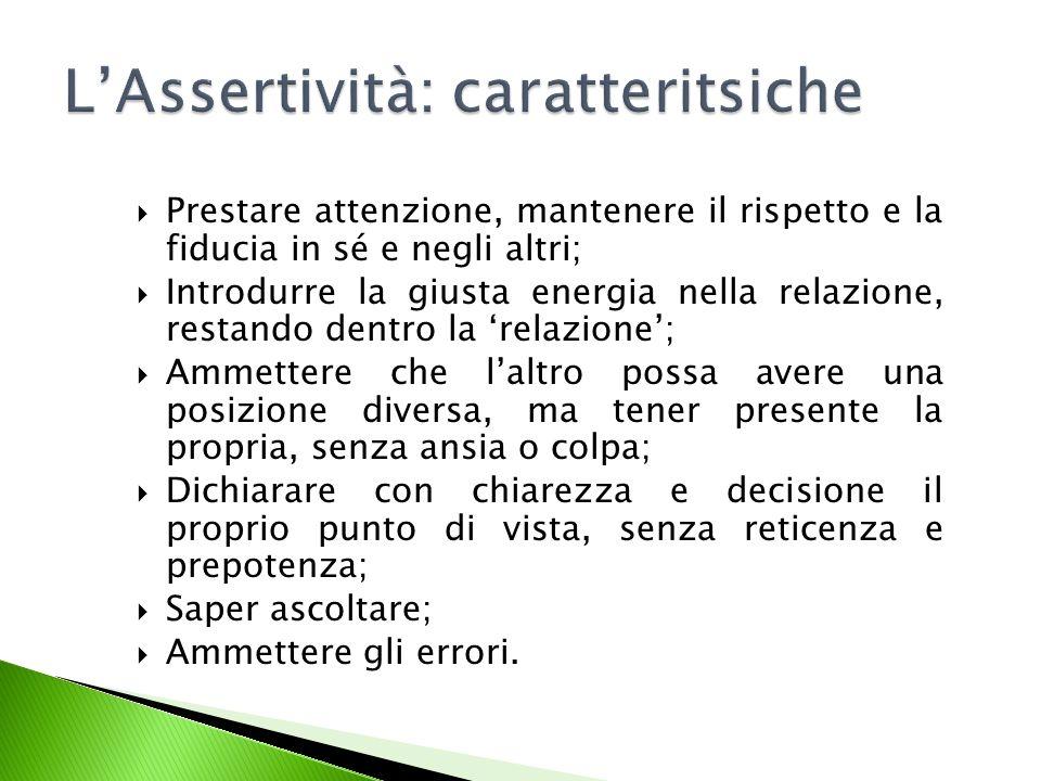 L'Assertività: caratteritsiche
