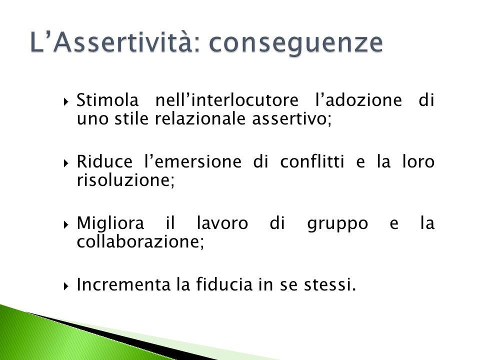 L'Assertività: conseguenze