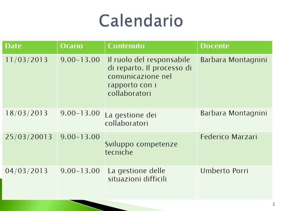 Calendario Date Orario Contenuto Docente 11/03/2013 9.00-13.00