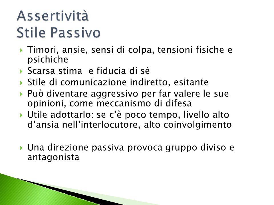 Assertività Stile Passivo