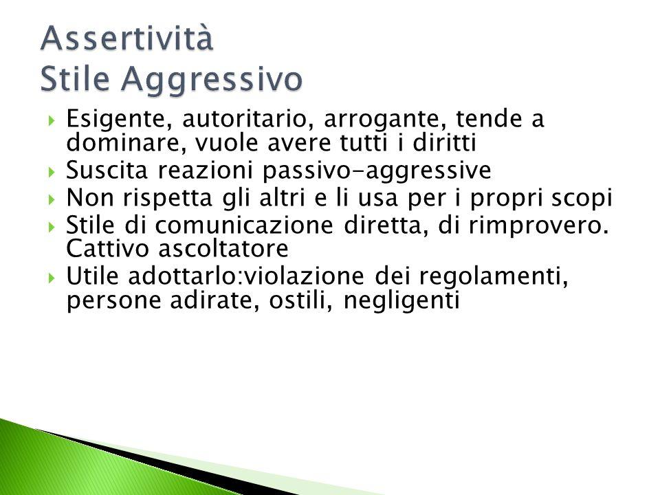 Assertività Stile Aggressivo