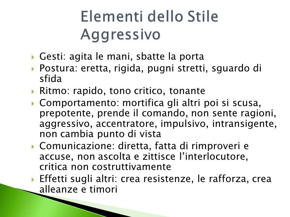 Elementi dello Stile Aggressivo