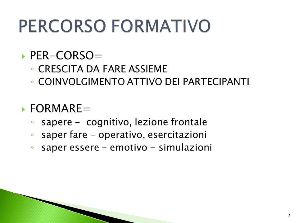 PERCORSO FORMATIVO PER-CORSO= FORMARE= CRESCITA DA FARE ASSIEME
