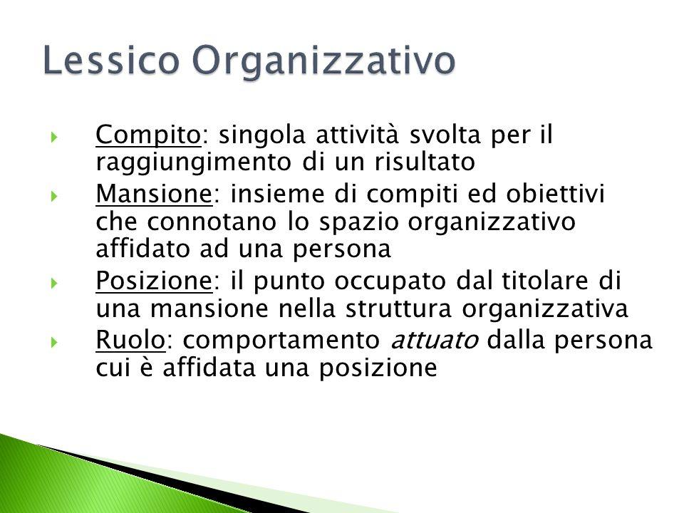 Lessico Organizzativo