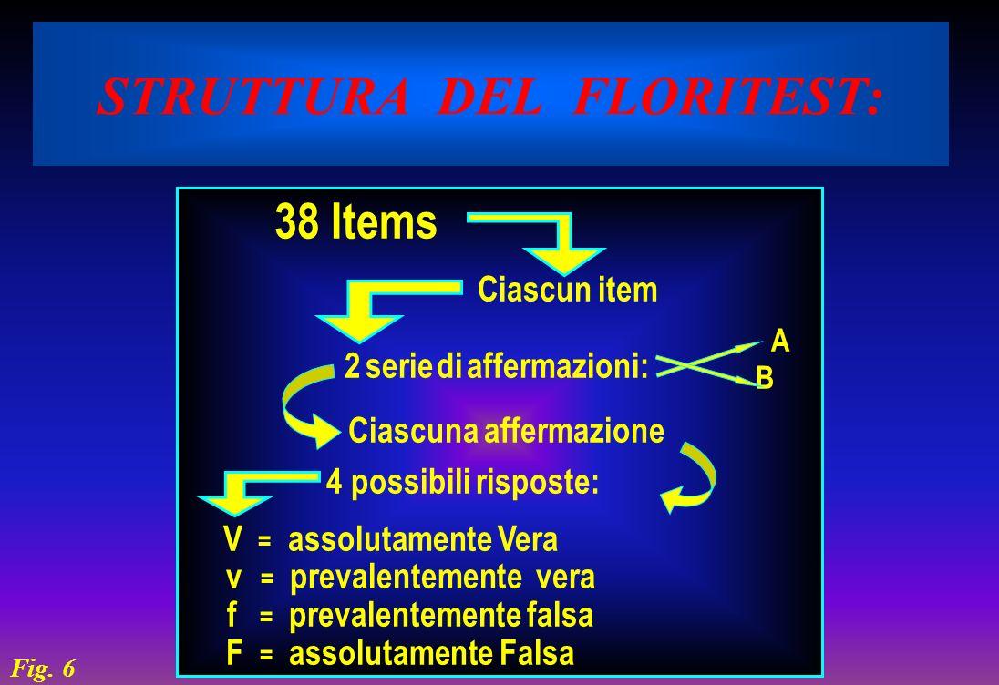 CORRELAZIONI PSICOMETRICHE COUNSELING - CONTROLLO