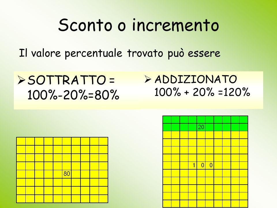 Sconto o incremento SOTTRATTO = 100%-20%=80%