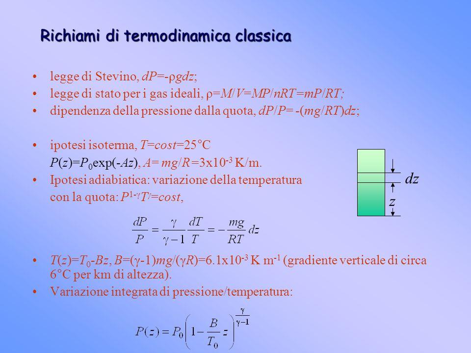 Richiami di termodinamica classica