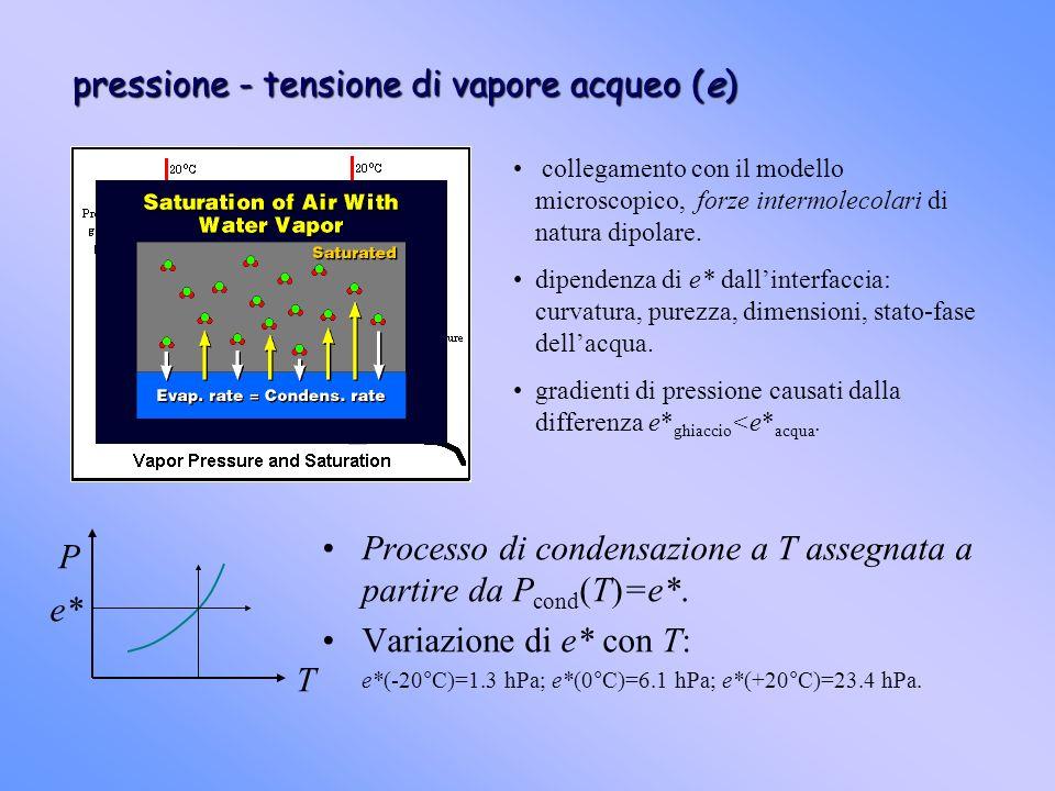 pressione - tensione di vapore acqueo (e)