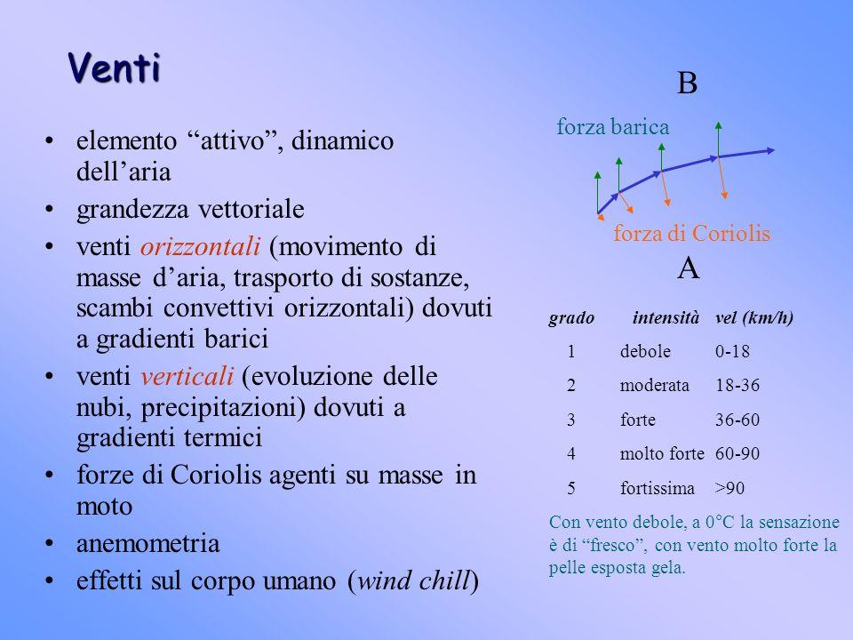 Venti B A elemento attivo , dinamico dell'aria grandezza vettoriale