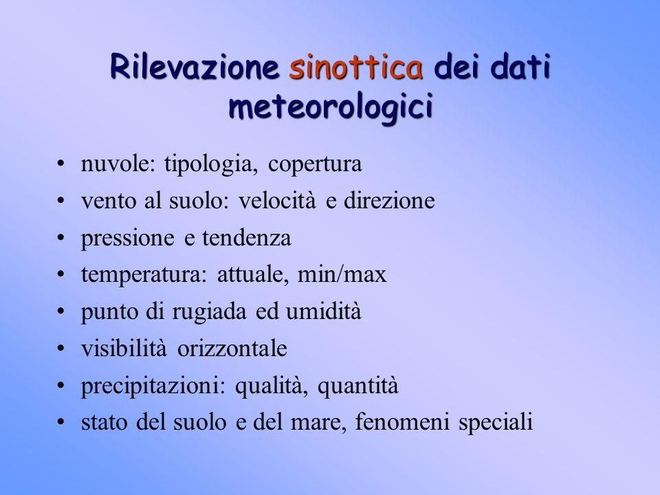 Rilevazione sinottica dei dati meteorologici